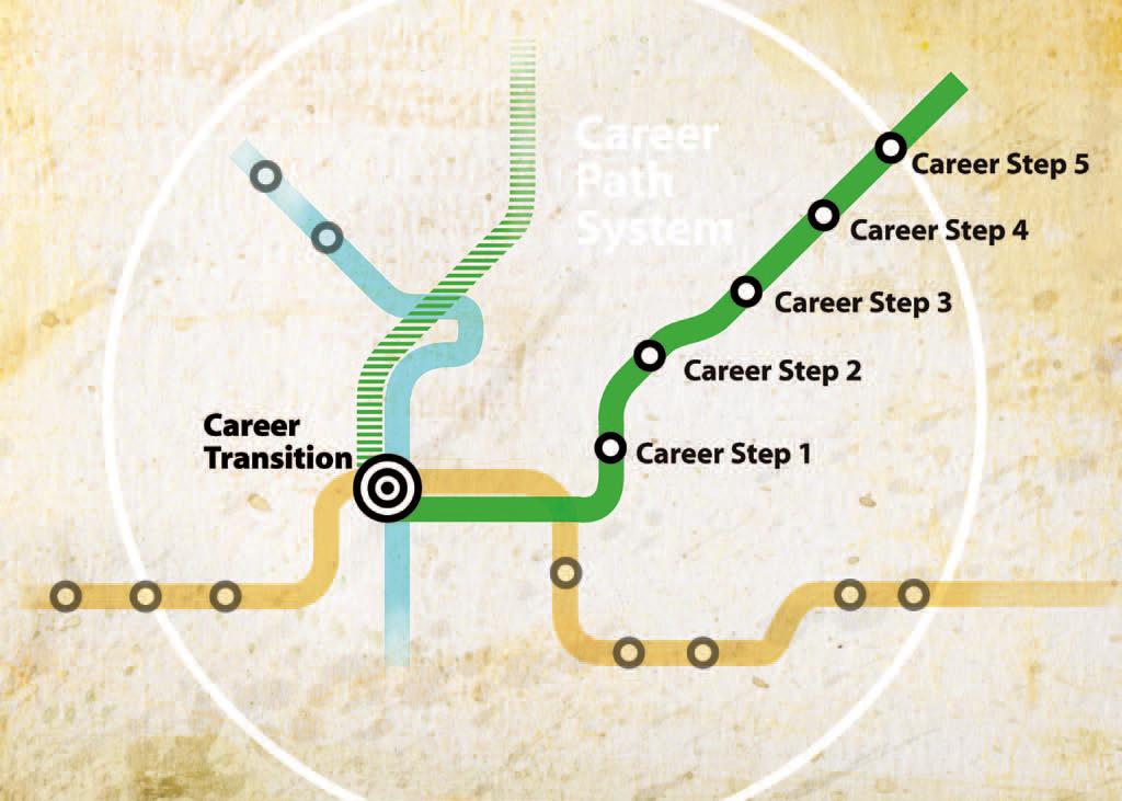 Building the Goddard Career-Path Tool