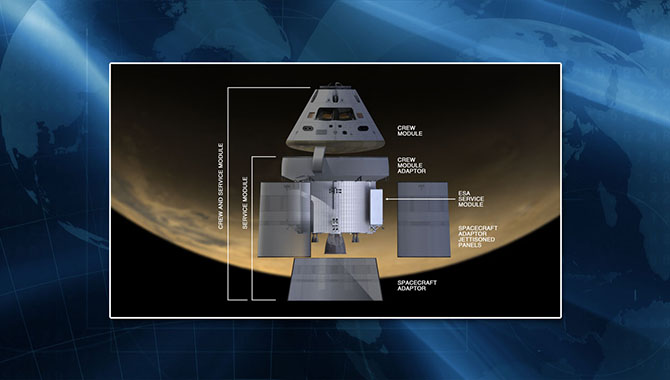 The Orion crew capsule and European Service Module will fly together in 2018 during Exploration Mission 1 (EM-1). Image Credit: NASA