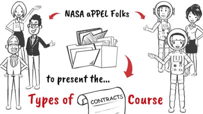 Types of Contracts (APPEL-CONT)