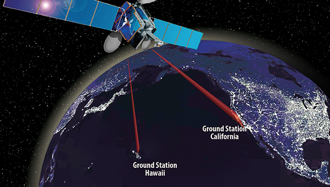 Conceptual image of Laser Communications Relay Demonstration. Photo Credit: NASA