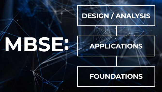 MBSE - FOUNDATIONS, APPLICATIONS, DESIGN/ANALYSIS