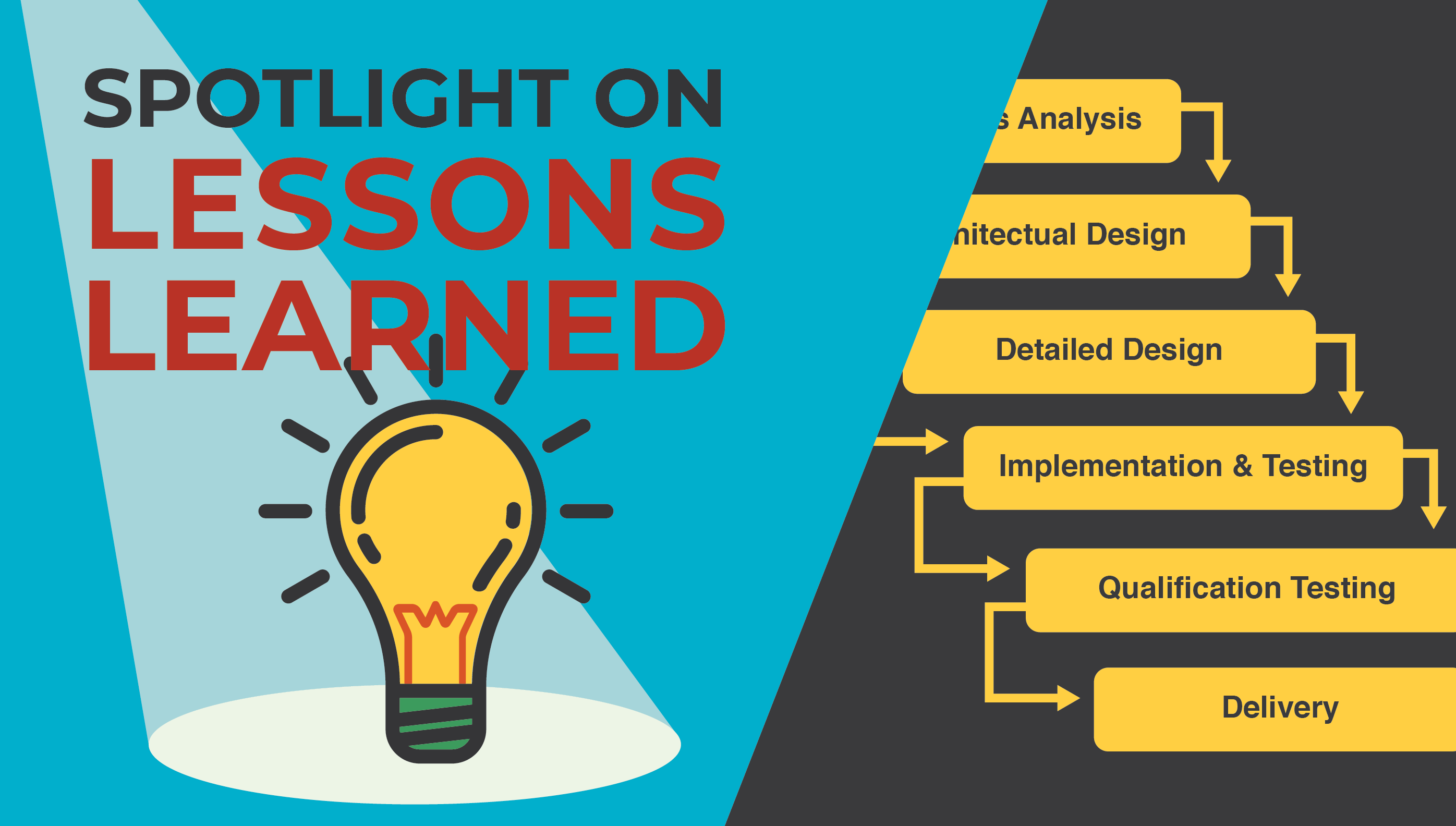 Spotlight On Lessons Learned Waterfall Diagram Featured Image