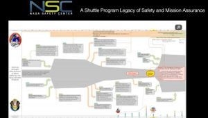 A Shuttle Program Legacy of Safety and Mission Assurance at JSC
